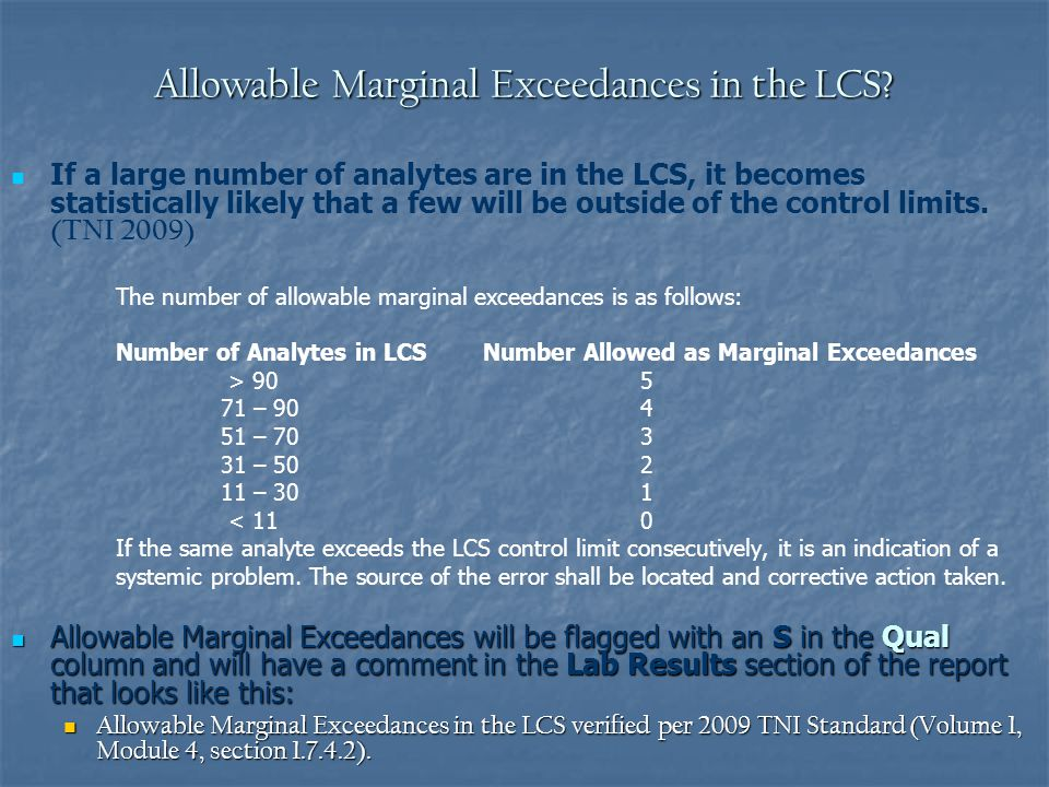 Allowable Marginal Exceedances in the LCS.