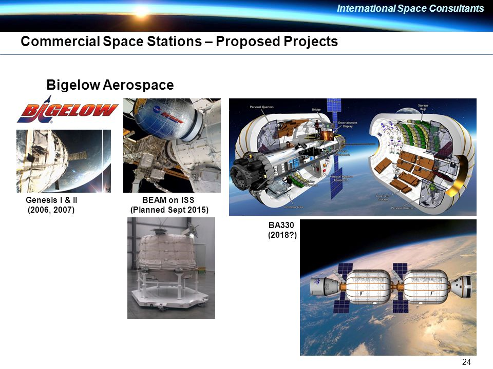 24 International Space Consultants Commercial Space Stations – Proposed Projects Bigelow Aerospace Genesis I & II (2006, 2007) BEAM on ISS (Planned Sept 2015) BA330 (2018 )