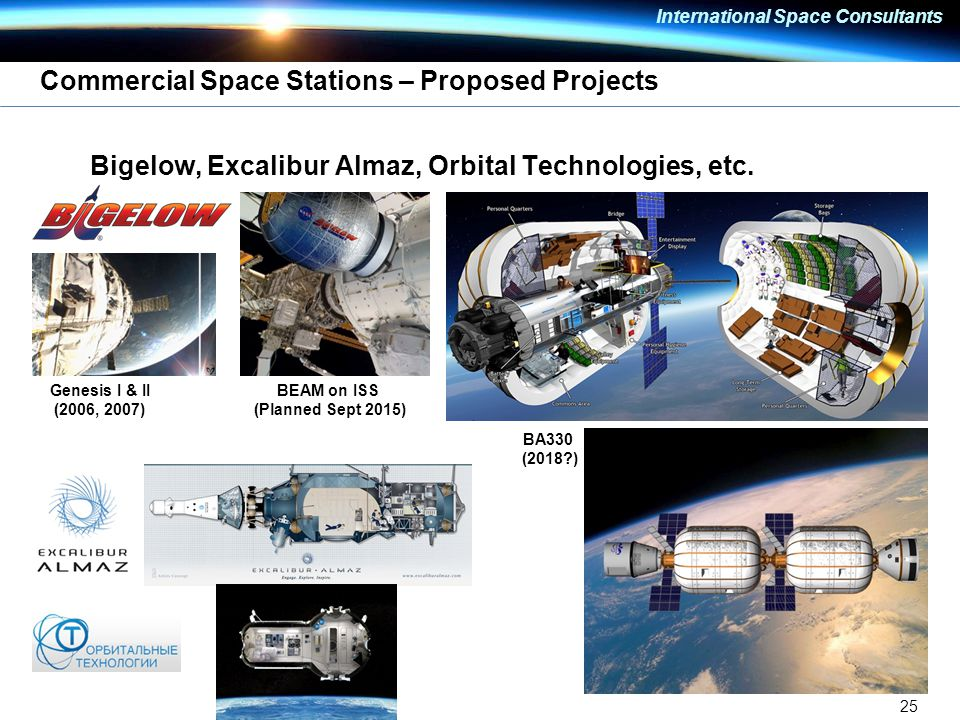 25 International Space Consultants Commercial Space Stations – Proposed Projects Bigelow, Excalibur Almaz, Orbital Technologies, etc.