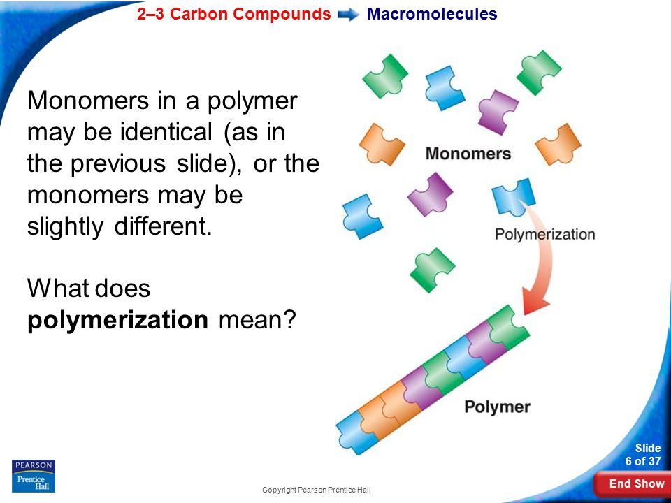 End Show 2–3 Carbon Compounds Slide 6 of 37 Copyright Pearson Prentice Hall Macromolecules Monomers in a polymer may be identical (as in the previous slide), or the monomers may be slightly different.