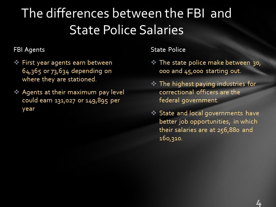 the high profile of law enforcement in federal government Fers retirement eligibility: law enforcement, officers, firefighter, air traffic controller types of retirement for special provision employees:.