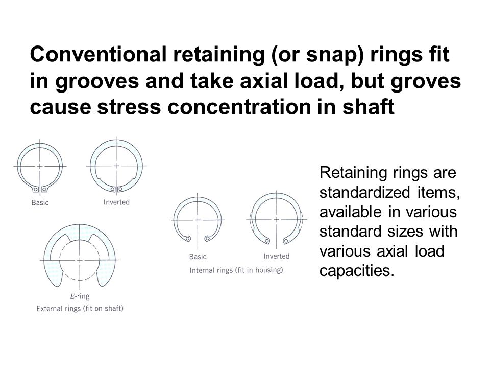 Conventional retaining (or snap) rings fit in grooves and take axial load, but groves cause stress concentration in shaft Retaining rings are standardized items, available in various standard sizes with various axial load capacities.