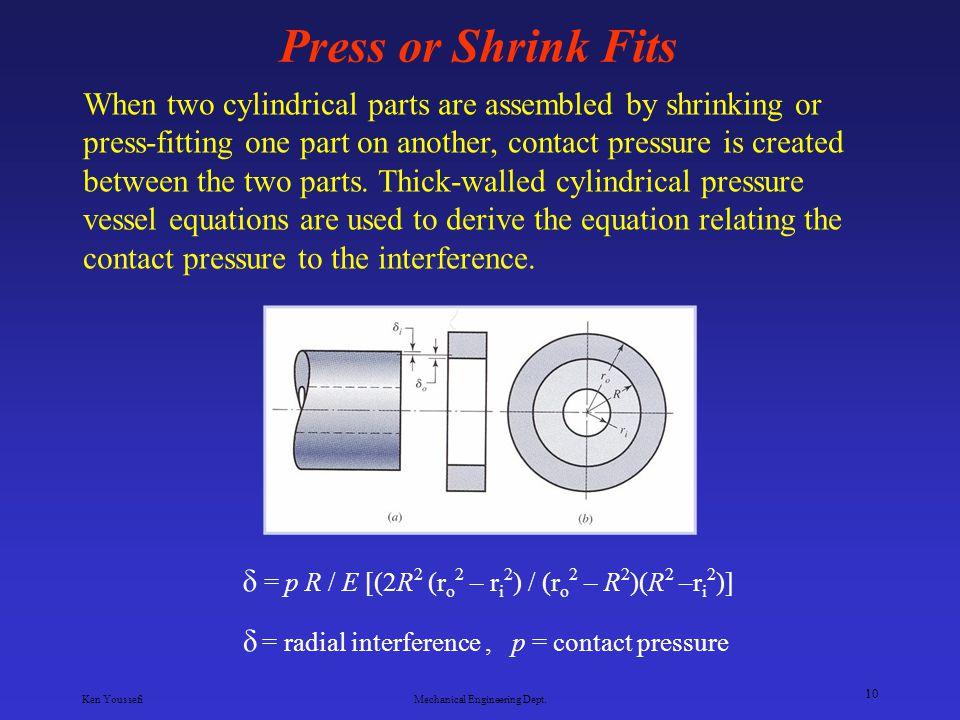 Ken YoussefiMechanical Engineering Dept. 9 Press or Shrink Fits