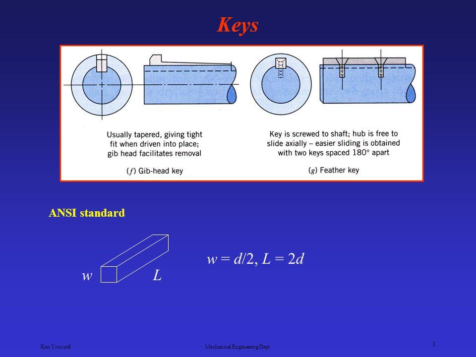 Ken YoussefiMechanical Engineering Dept. 2 Keys Hub Shaft