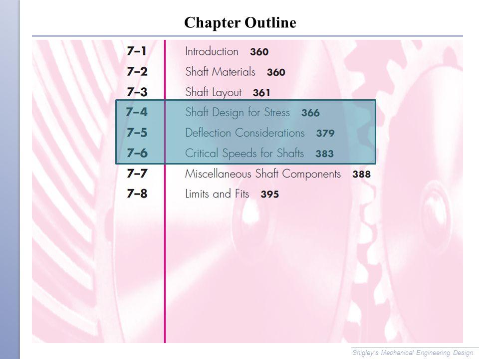 Chapter Outline Shigley's Mechanical Engineering Design