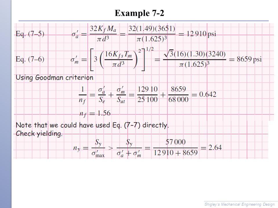Example 7-2 Shigley's Mechanical Engineering Design