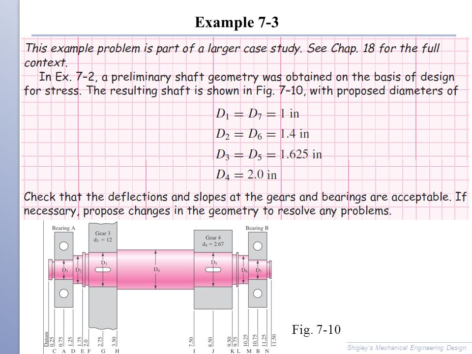 Example 7-3 Shigley's Mechanical Engineering Design Fig. 7-10