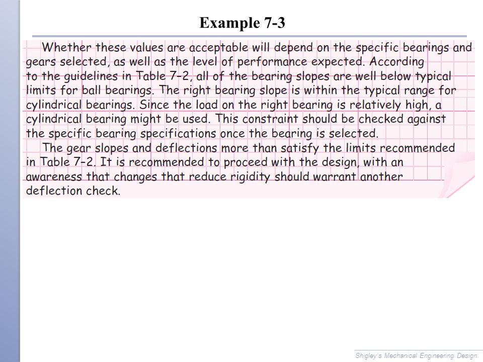 Example 7-3 Shigley's Mechanical Engineering Design