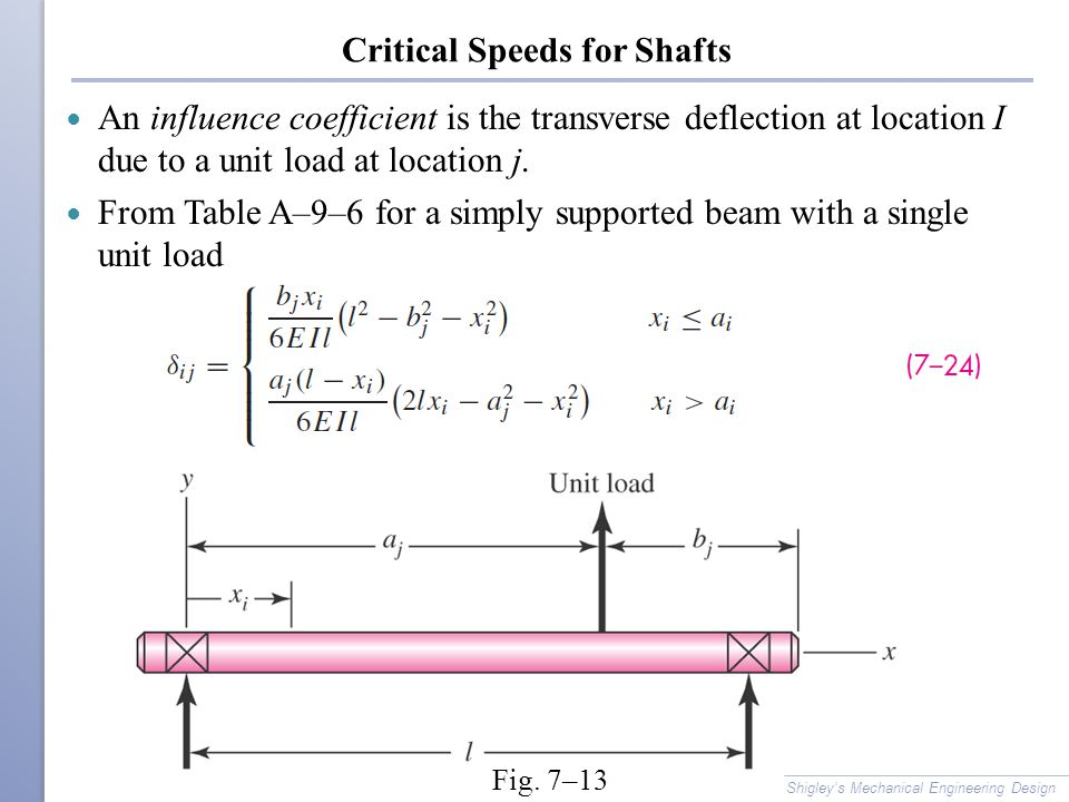 Critical Speeds for Shafts An influence coefficient is the transverse deflection at location I due to a unit load at location j.