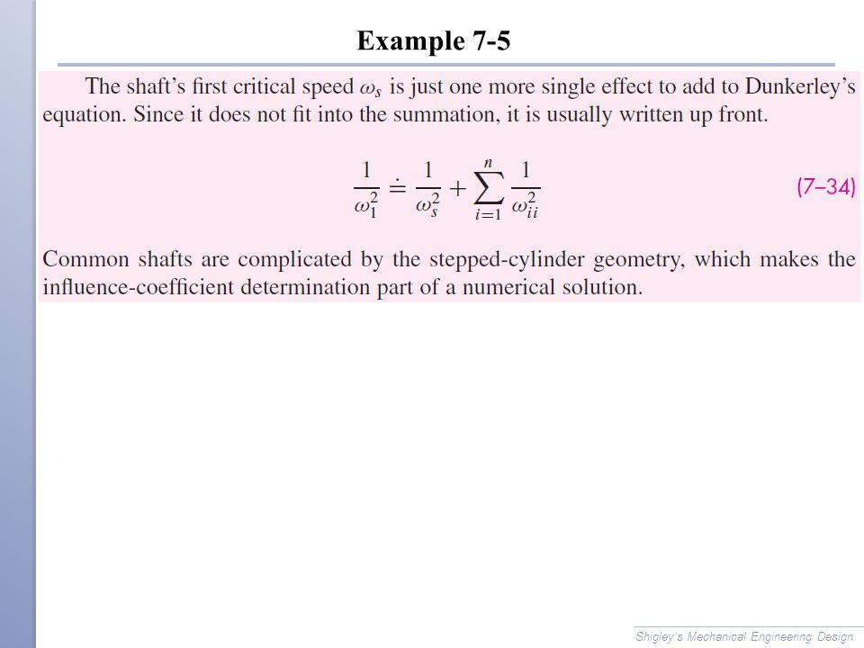 Example 7-5 Shigley's Mechanical Engineering Design