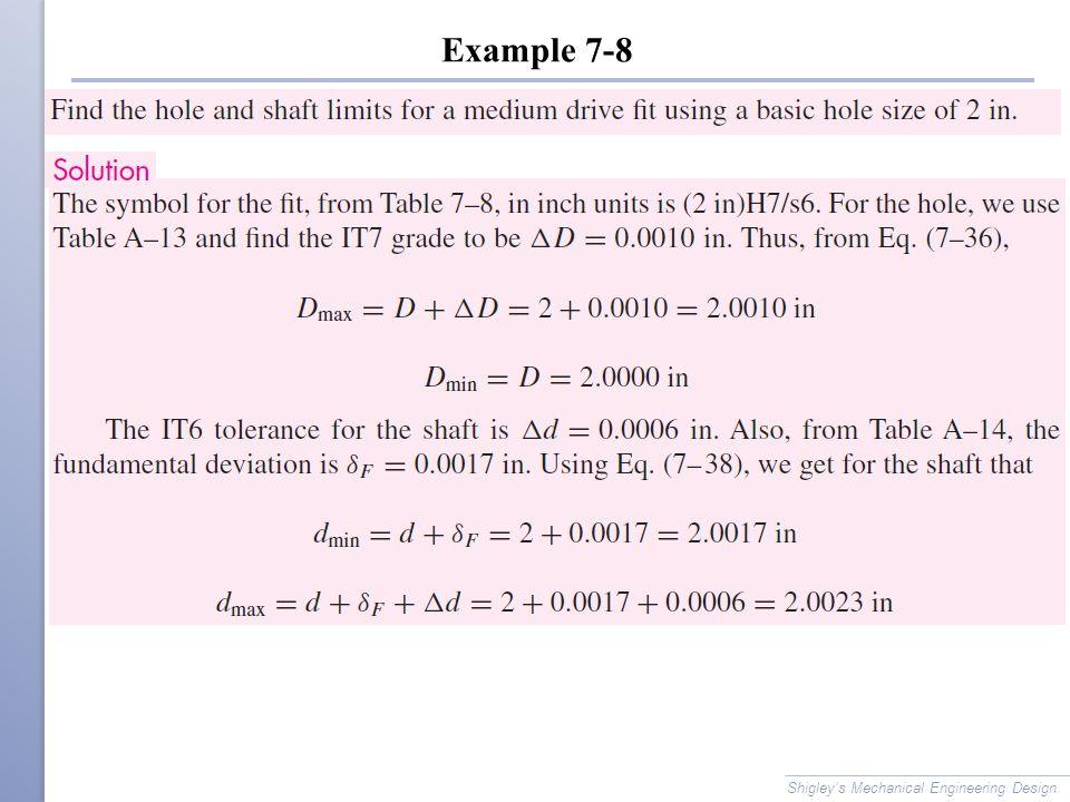 Example 7-8 Shigley's Mechanical Engineering Design