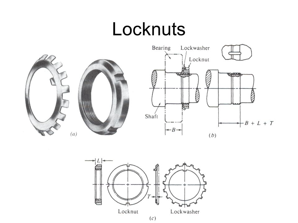 Chapter 11 Keys, Couplings and SealsRJM 3/16/04 Locknuts