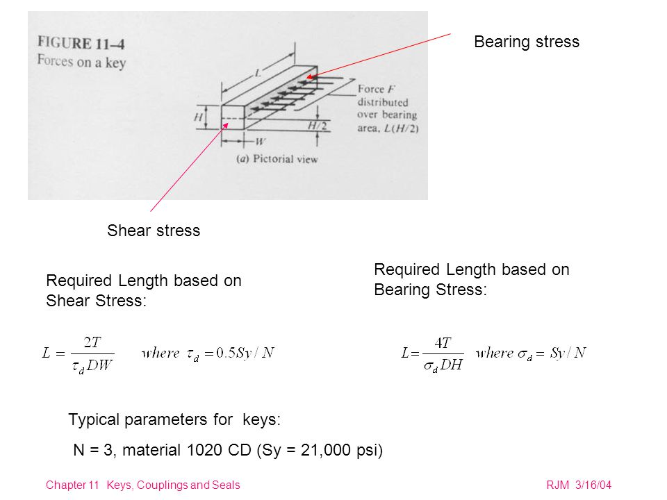 Chapter 11 Keys, Couplings and SealsRJM 3/16/04 Shear stress Bearing stress Required Length based on Shear Stress: Required Length based on Bearing Stress: Typical parameters for keys: N = 3, material 1020 CD (Sy = 21,000 psi)