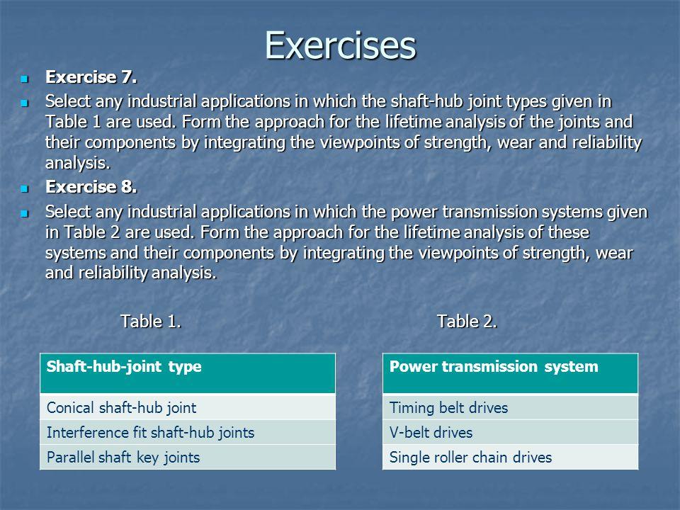 Exercises Exercise 7.Exercise 7.