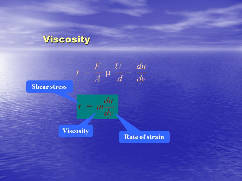 Viscosity Viscosity Shear stress Rate of strain