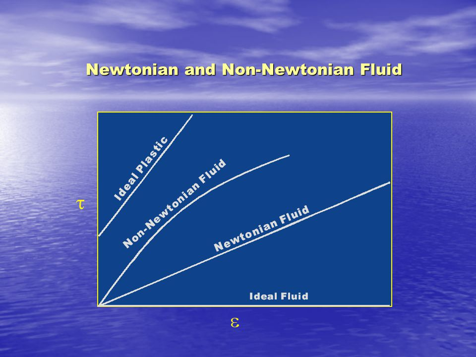 Newtonian and Non-Newtonian Fluid