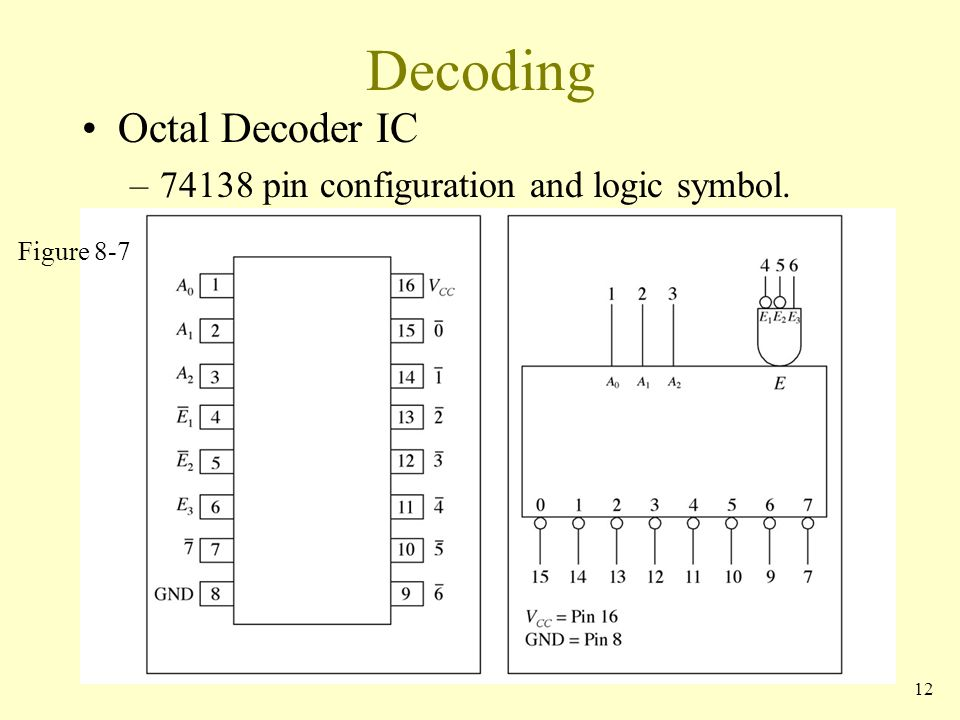 chapter  code converters, multiplexers and demultiplexers ppt, wiring diagram