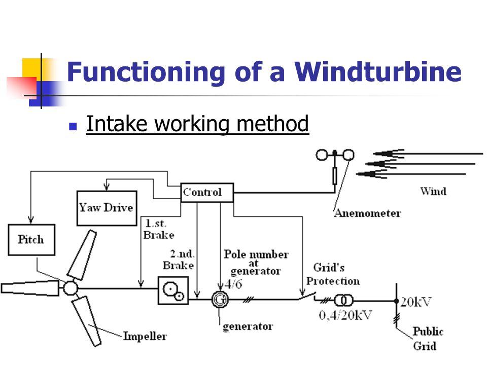 Ziemlich T140 Schaltplan Ideen - Elektrische ...