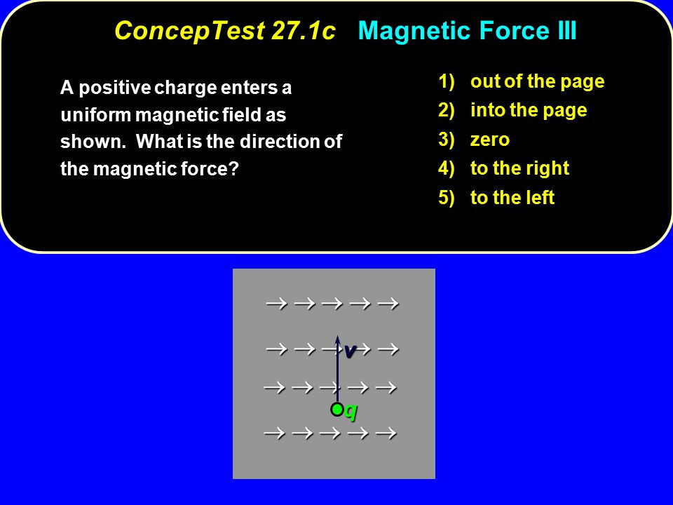 1) out of the page 2) into the page 3) zero 4) to the right 5) to the left  v q ConcepTest 27.1c Magnetic Force III A positive charge enters a uniform magnetic field as shown.