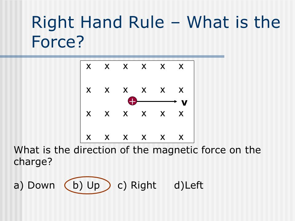 Right Hand Rule – What is the Force.