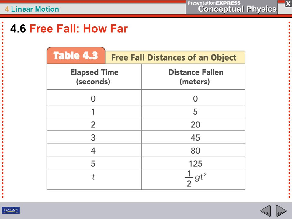4 Linear Motion 4.6 Free Fall: How Far