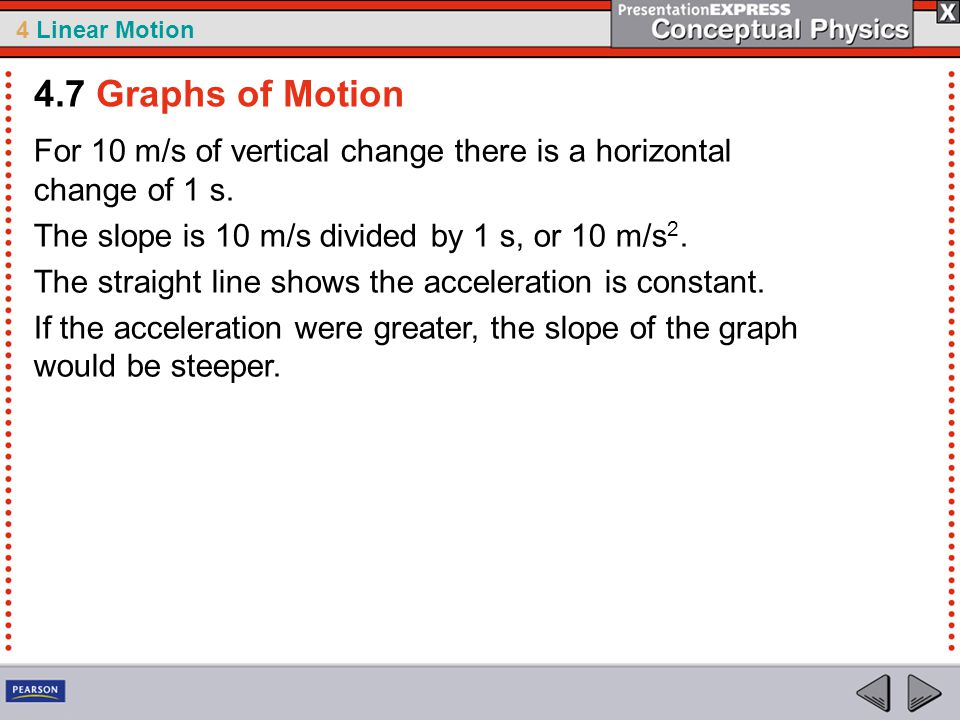 4 Linear Motion For 10 m/s of vertical change there is a horizontal change of 1 s.