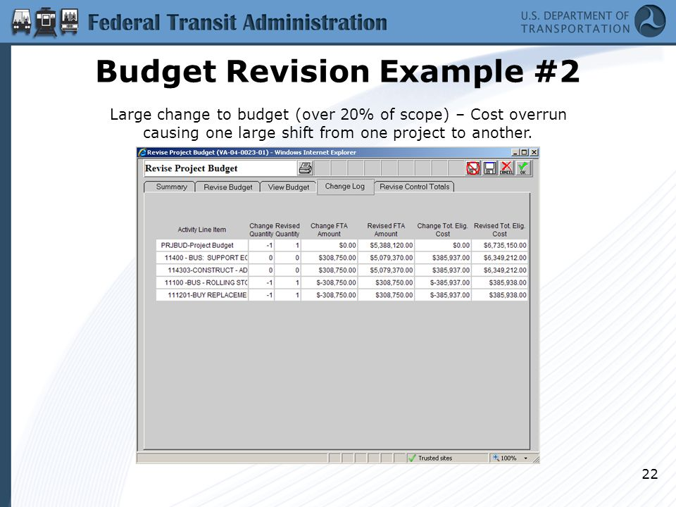 Budget Revision Example #2 22 Large change to budget (over 20% of scope) – Cost overrun causing one large shift from one project to another.