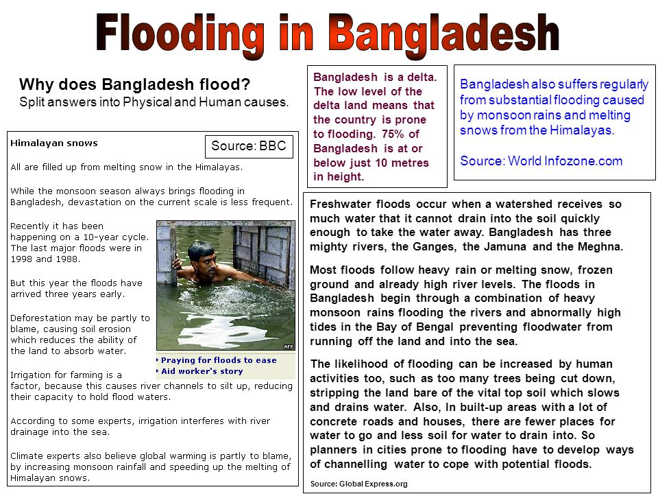 Why does Bangladesh flood. Split answers into Physical and Human causes.