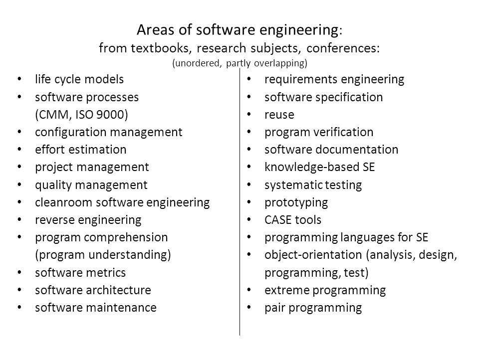 Areas of software engineering : from textbooks, research subjects, conferences: (unordered, partly overlapping) life cycle models software processes (CMM, ISO 9000) configuration management effort estimation project management quality management cleanroom software engineering reverse engineering program comprehension (program understanding) software metrics software architecture software maintenance requirements engineering software specification reuse program verification software documentation knowledge-based SE systematic testing prototyping CASE tools programming languages for SE object-orientation (analysis, design, programming, test) extreme programming pair programming