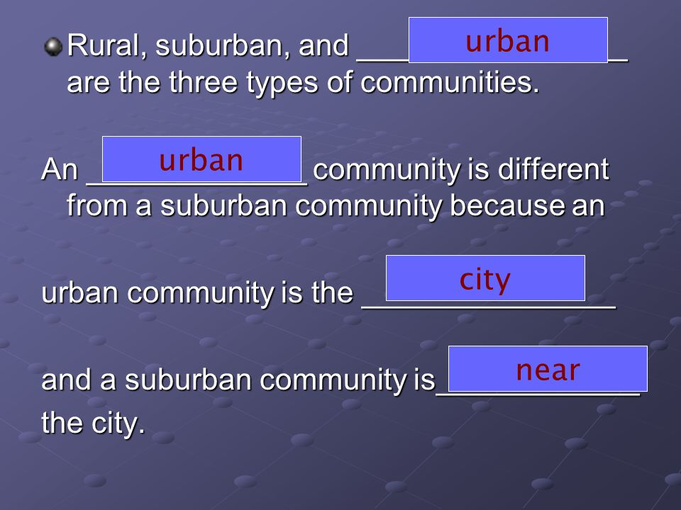 Rural, suburban, and ________________ are the three types of communities.