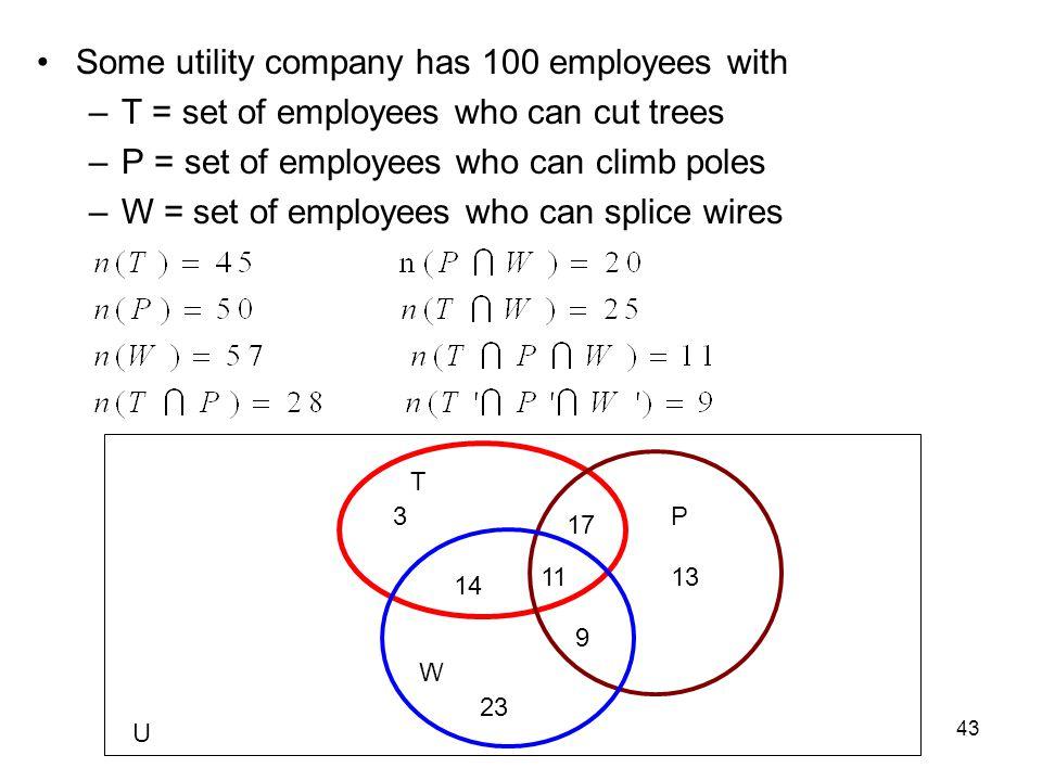 Venn Diagram Formula For 3 Sets Ukrandiffusion
