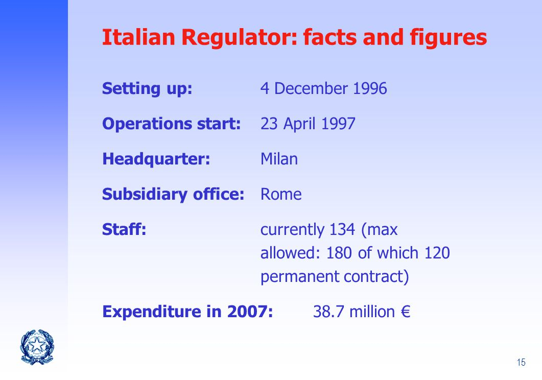 15 Setting up: 4 December 1996 Operations start: 23 April 1997 Headquarter:Milan Subsidiary office:Rome Staff: currently 134 (max allowed: 180 of which 120 permanent contract) Expenditure in 2007: 38.7 million € Italian Regulator: facts and figures