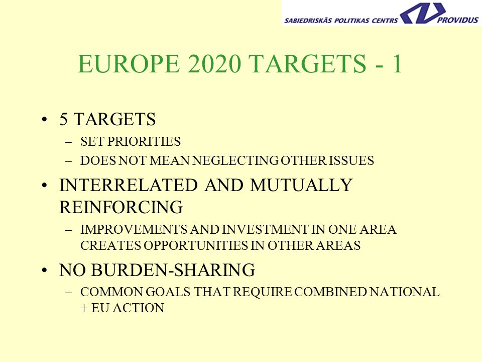 EUROPE 2020 TARGETS TARGETS –SET PRIORITIES –DOES NOT MEAN NEGLECTING OTHER ISSUES INTERRELATED AND MUTUALLY REINFORCING –IMPROVEMENTS AND INVESTMENT IN ONE AREA CREATES OPPORTUNITIES IN OTHER AREAS NO BURDEN-SHARING –COMMON GOALS THAT REQUIRE COMBINED NATIONAL + EU ACTION