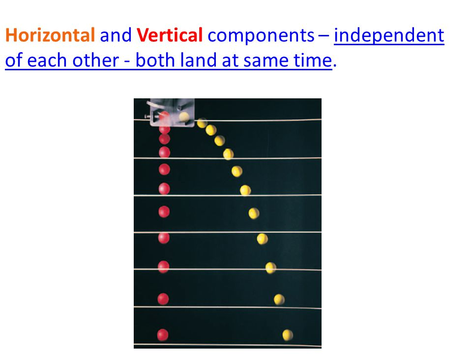 Horizontal and Vertical components – independent of each other - both land at same time.