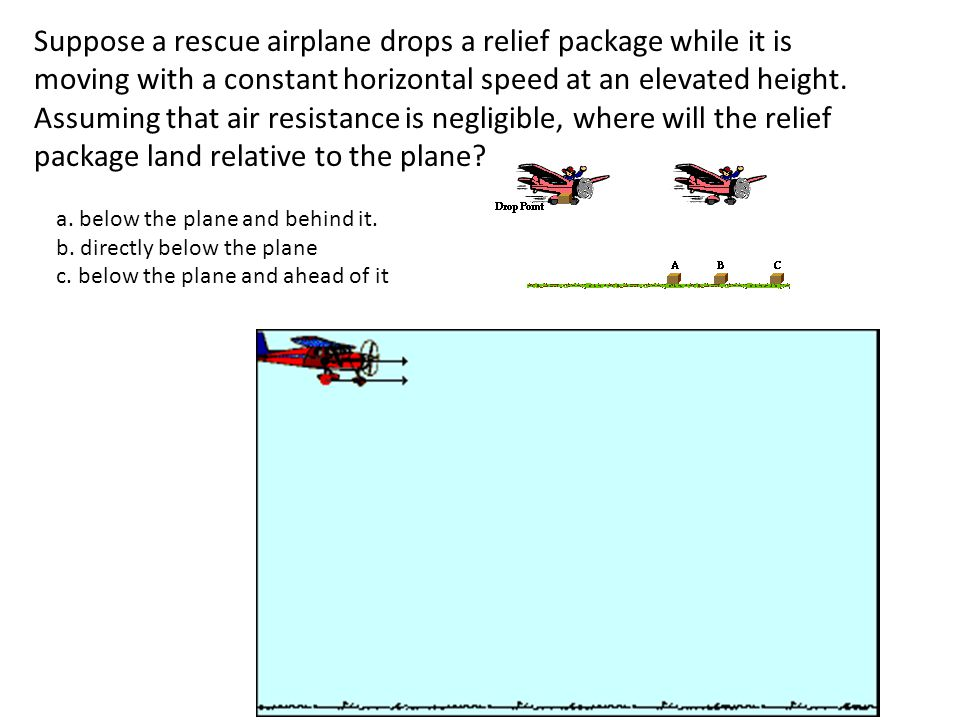 Suppose a rescue airplane drops a relief package while it is moving with a constant horizontal speed at an elevated height.