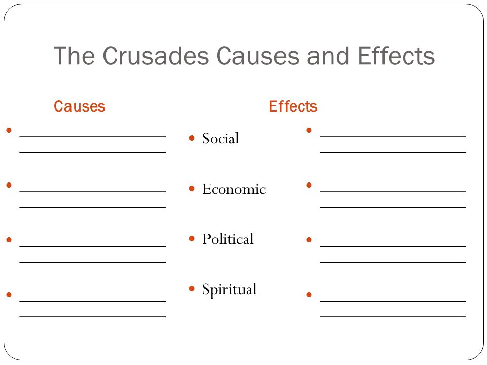 The Crusades Causes and Effects CausesEffects Social Economic Political Spiritual __________________ __________________