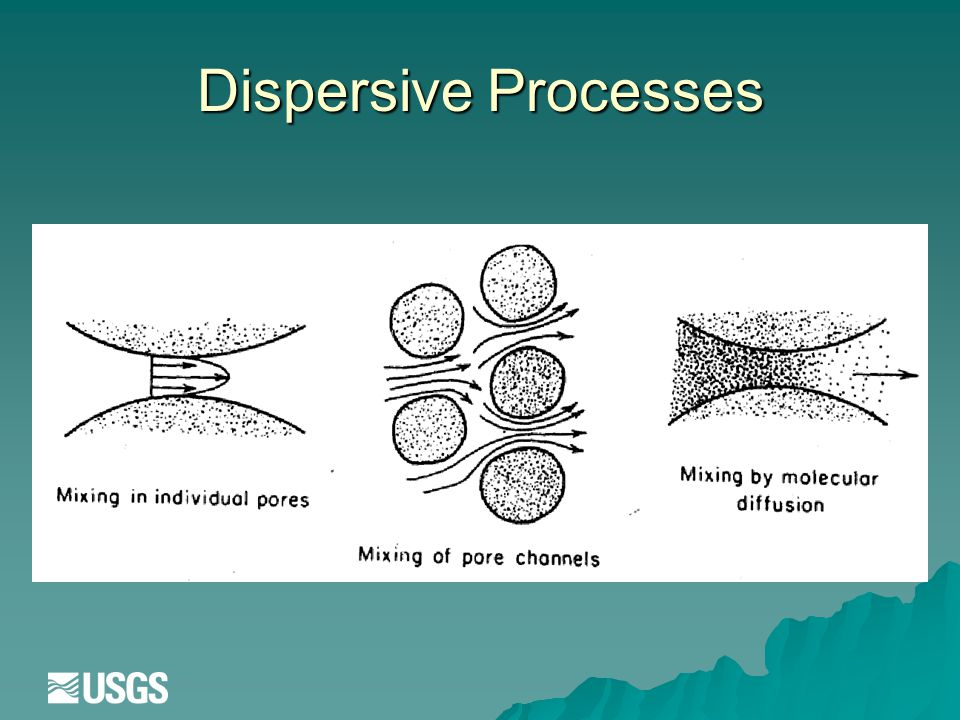 Dispersive Processes