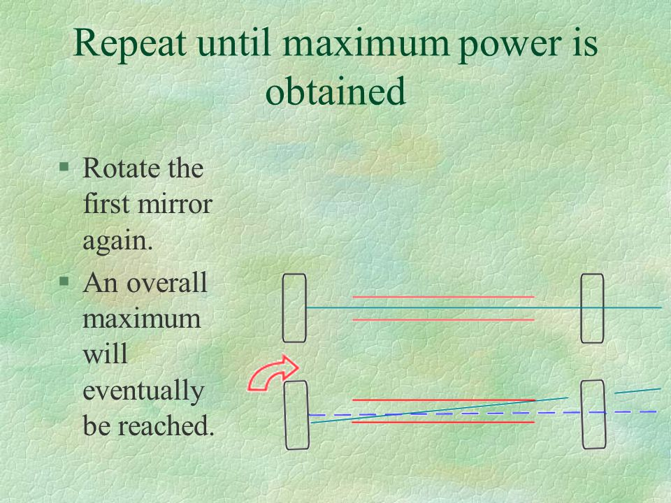Repeat until maximum power is obtained §Rotate the first mirror again.