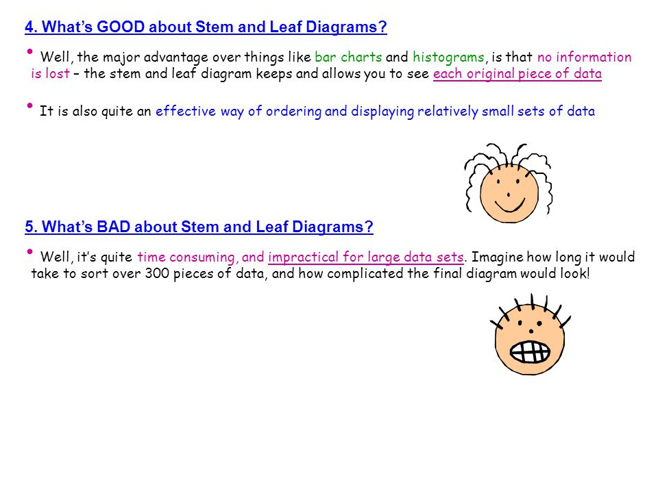 What are the benefits of using stem and leaf diagrams?