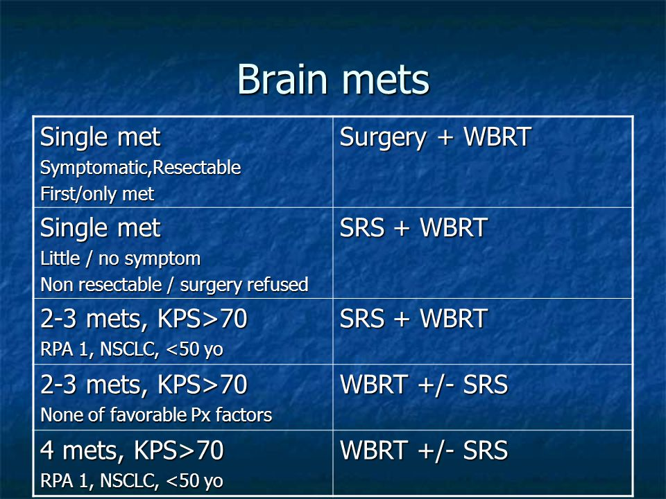 Brain mets Single met Symptomatic,Resectable First/only met Surgery + WBRT Single met Little / no symptom Non resectable / surgery refused SRS + WBRT 2-3 mets, KPS>70 RPA 1, NSCLC, <50 yo SRS + WBRT 2-3 mets, KPS>70 None of favorable Px factors WBRT +/- SRS 4 mets, KPS>70 RPA 1, NSCLC, <50 yo WBRT +/- SRS