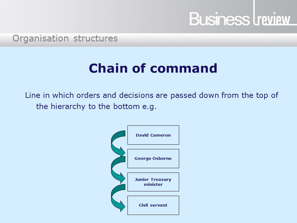 Organisation structures Chain of command Line in which orders and decisions are passed down from the top of the hierarchy to the bottom e.g.