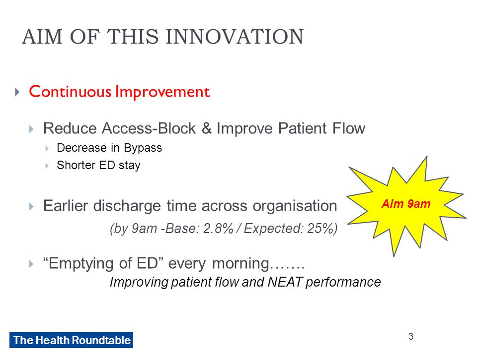 The Health Roundtable AIM OF THIS INNOVATION  Continuous Improvement  Reduce Access-Block & Improve Patient Flow  Decrease in Bypass  Shorter ED stay  Earlier discharge time across organisation (by 9am -Base: 2.8% / Expected: 25%)  Emptying of ED every morning…….