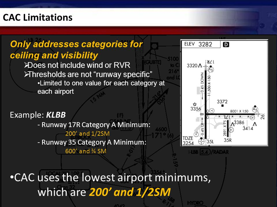 CAC Limitations Example: KLBB - Runway 17R Category A Minimum: 200' and 1/2SM - Runway 35 Category A Minimum: 600' and ¾ SM CAC uses the lowest airport minimums, which are 200' and 1/2SM Only addresses categories for ceiling and visibility  Does not include wind or RVR  Thresholds are not runway specific Limited to one value for each category at each airport