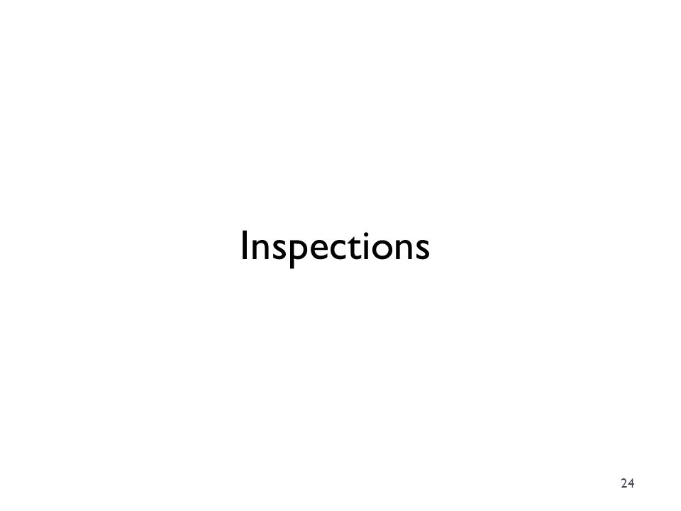 24 Inspections