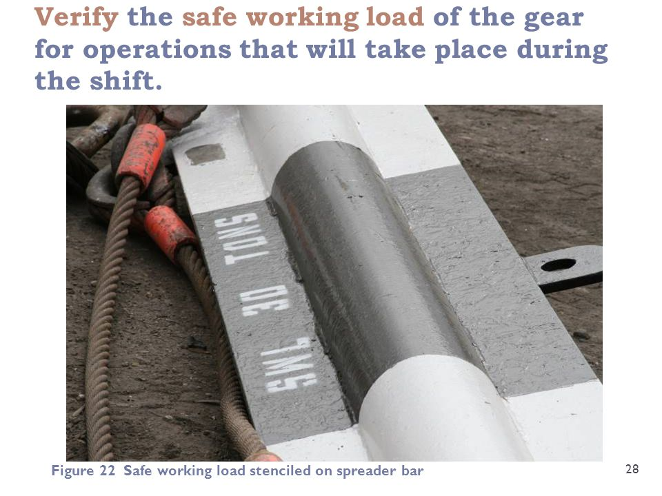 Verify the safe working load of the gear for operations that will take place during the shift.