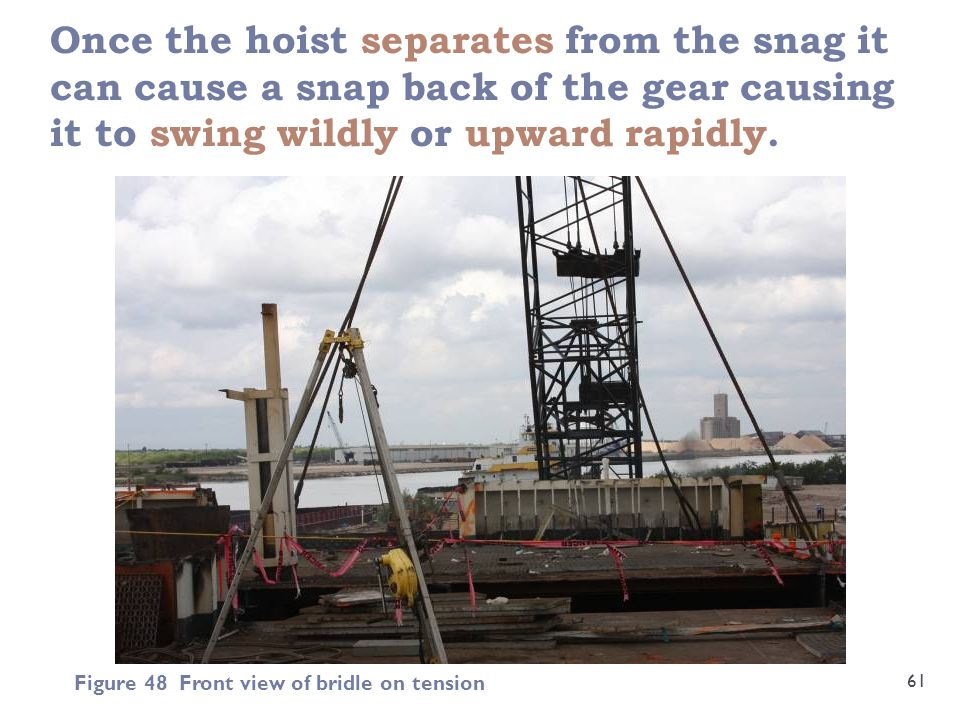 Once the hoist separates from the snag it can cause a snap back of the gear causing it to swing wildly or upward rapidly.
