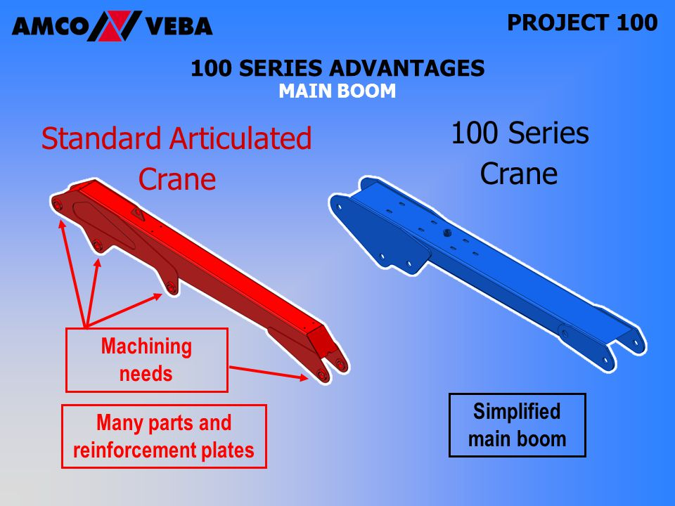 PROJECT SERIES ADVANTAGES MAIN BOOM Simplified main boom Many parts and reinforcement plates Machining needs Standard Articulated Crane 100 Series Crane