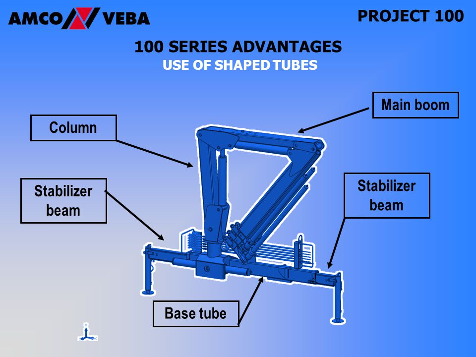 PROJECT SERIES ADVANTAGES USE OF SHAPED TUBES Stabilizer beam Column Main boom Base tube Stabilizer beam