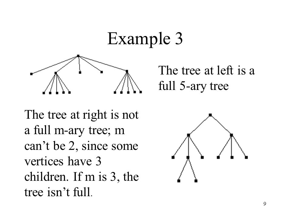 9 Example 3 The tree at left is a full 5-ary tree The tree at right is not a full m-ary tree; m can't be 2, since some vertices have 3 children.