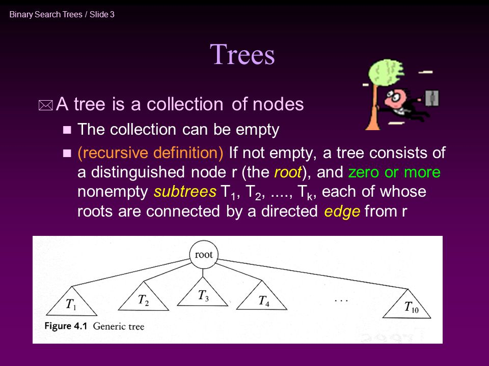 Binary Search Trees / Slide 3 Trees * A tree is a collection of nodes n The collection can be empty n (recursive definition) If not empty, a tree consists of a distinguished node r (the root), and zero or more nonempty subtrees T 1, T 2,...., T k, each of whose roots are connected by a directed edge from r